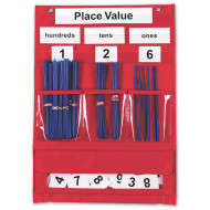 Place Value Counting Pocket Chart