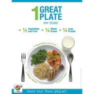 1 Great Plate™ for Kids Nutrition Poster