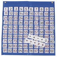 Hundreds Number Wall Chart