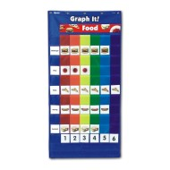 Double-Sided Graphing Pocket Chart