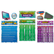 Computer Smarts Bulletin Board Set