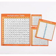 12 Times Multiplication Table (pack of 30)