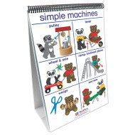 Flip Chart Set, Pushing, Moving, & Pulling