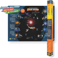 Interactive Solar System Wall Chart