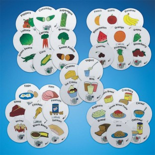 MYPLATE FOOD SPOT SET PK38