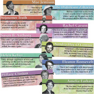 Notable American Women Bulletin Board Panels
