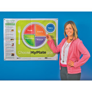 Choose MyPlate Vinyl Poster