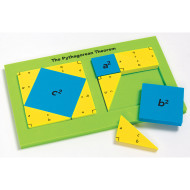 Pythagorean Theorem Tile Set
