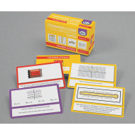 Common Core Collaboration Cards, Numbers System Grades 6-8