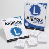 The Algebra Game: Linear Graphs