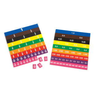 Fraction and Decimal Tiles