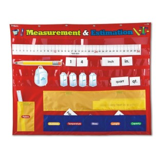 MEASUREMENT AND ESTIMATIONS POCKET CHART