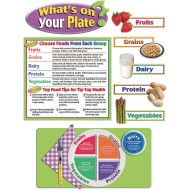 What's On Your Plate Bulletin Board Set