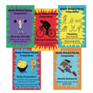 Health-Related Fitness Poster Set (Set of 5)