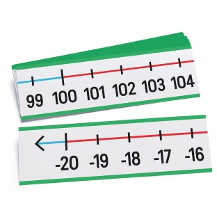 Wall Number Line 20-120 - Image 1 of 1