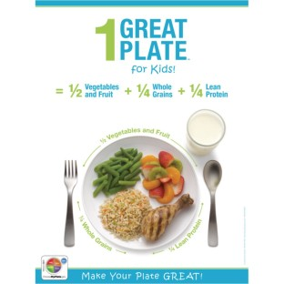 1 Great Plate™ for Kids Nutrition Poster - Image 1 of 1