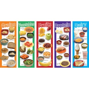 Food Group Posters (Set of 5) - Image 1 of 1